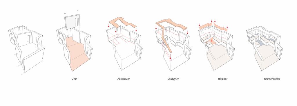 michodiere restructuration d un appartement par florence gaudin architecte maison d 39 architecte. Black Bedroom Furniture Sets. Home Design Ideas
